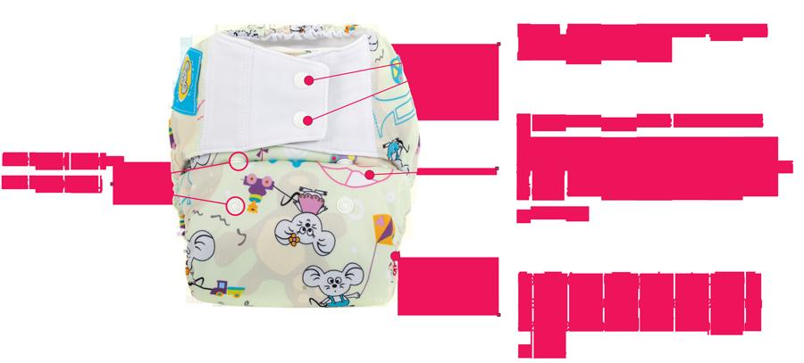 moderné látkové nepremokavé sio plienky značky Mommy Mouse